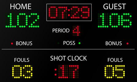 Anzeigetafel - Basketball
